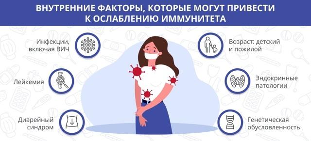 Как повысить иммунитет взрослому человеку в домашних условиях