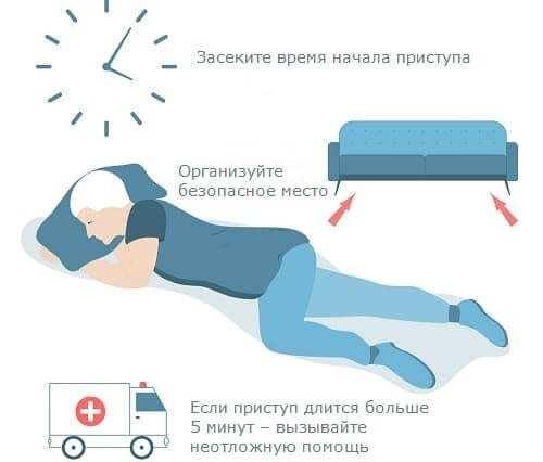 Что делать при приступе эпилепсии у человека