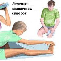 Тонические судороги мышц. Классификация, причины и лечение